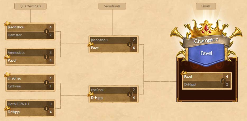 hct-finals