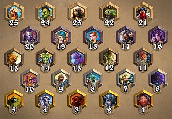 ranking-list
