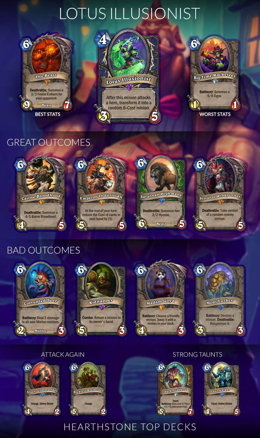 Visual Guides of Possibilities for Finders Keepers, Kabal