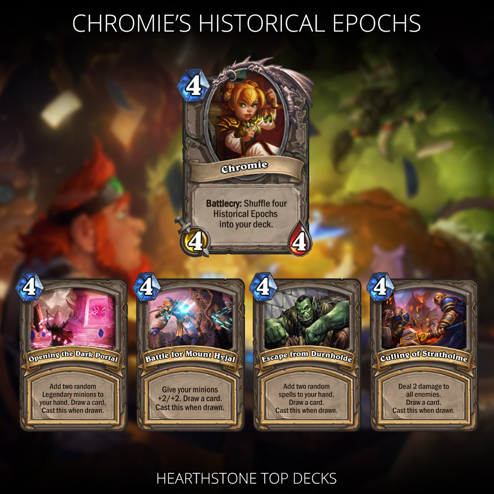 taverns of time arena event: 28 exclusive arena cards list