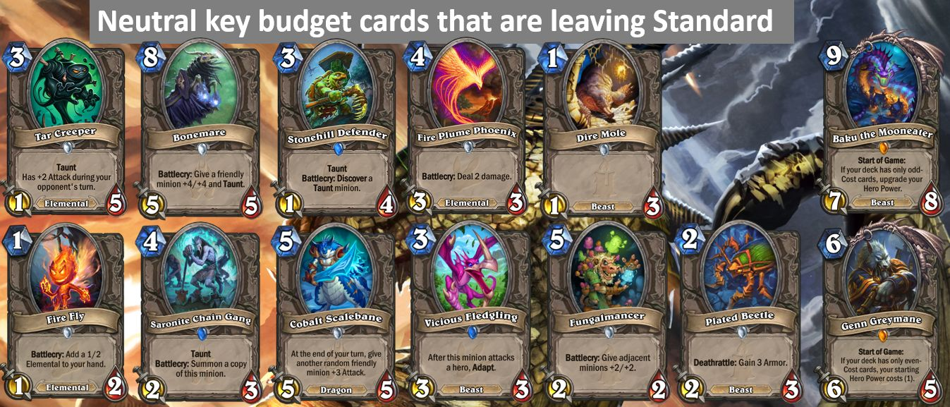 What will happen to budget decks in the Hearthstone Standard