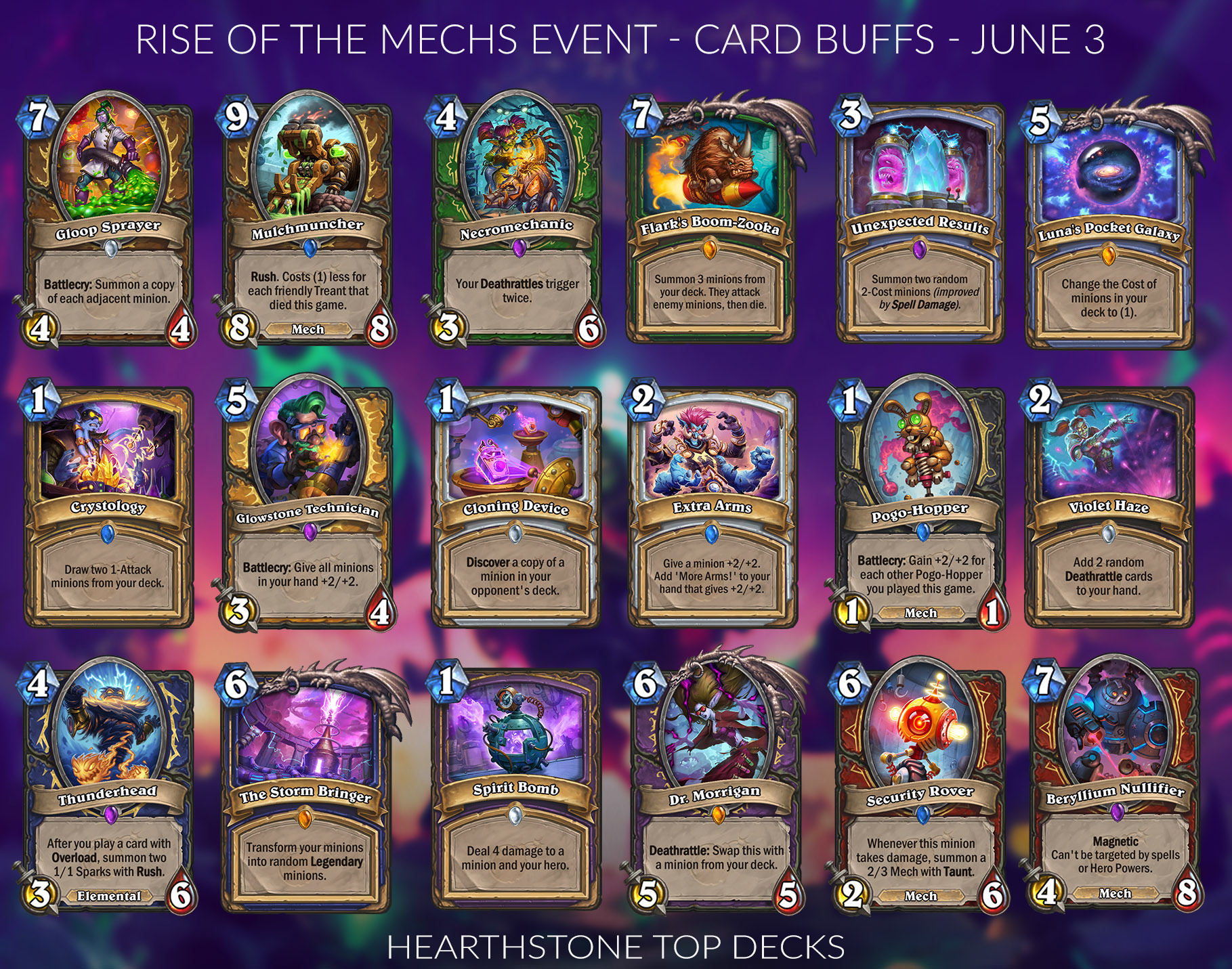 https://www.hearthstonetopdecks.com/wp-content/uploads/2019/05/june-3-card-buffs.jpg