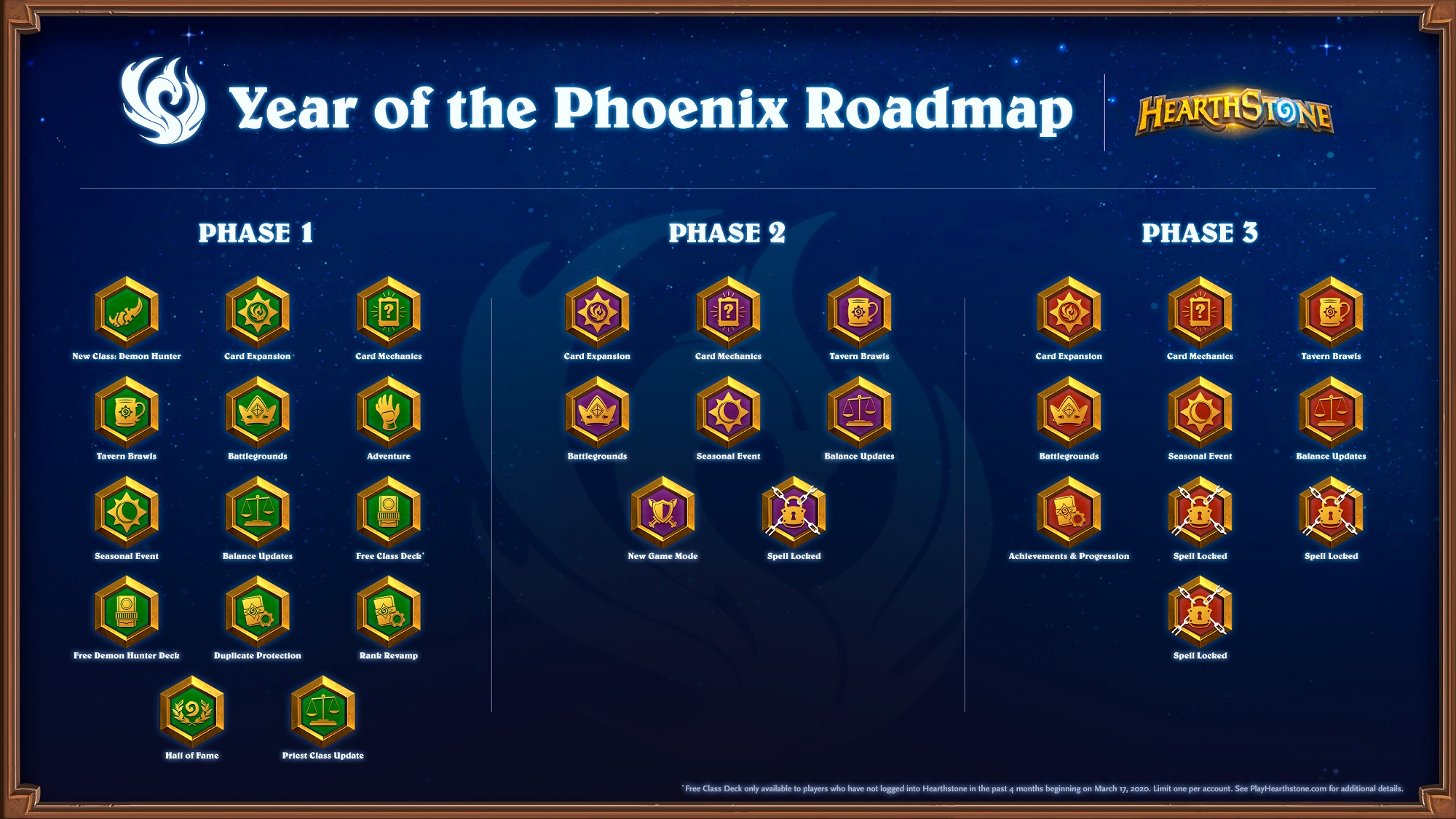Year of Phoenix